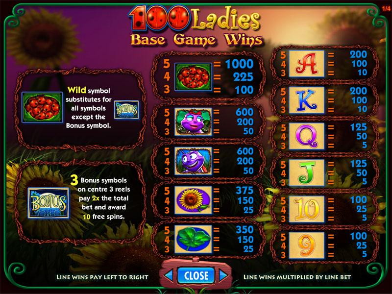 100 Freispiele Slot Dunder Casino -960769