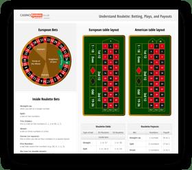 Roulette Satz Methode neues Casino -296635