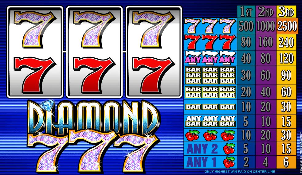 Casino kostenlos spielen Sportwetten -420572