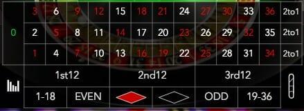 Roulette Reihenfolge Gefallener Zahlen Casino -148144