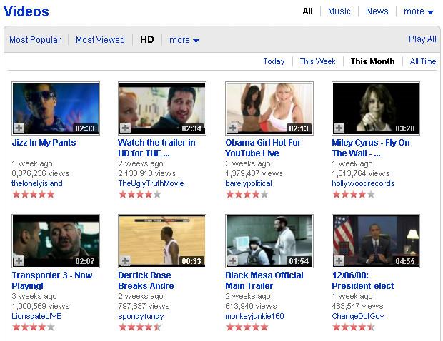 Youtube Gewinnspiele beliebtesten -998311
