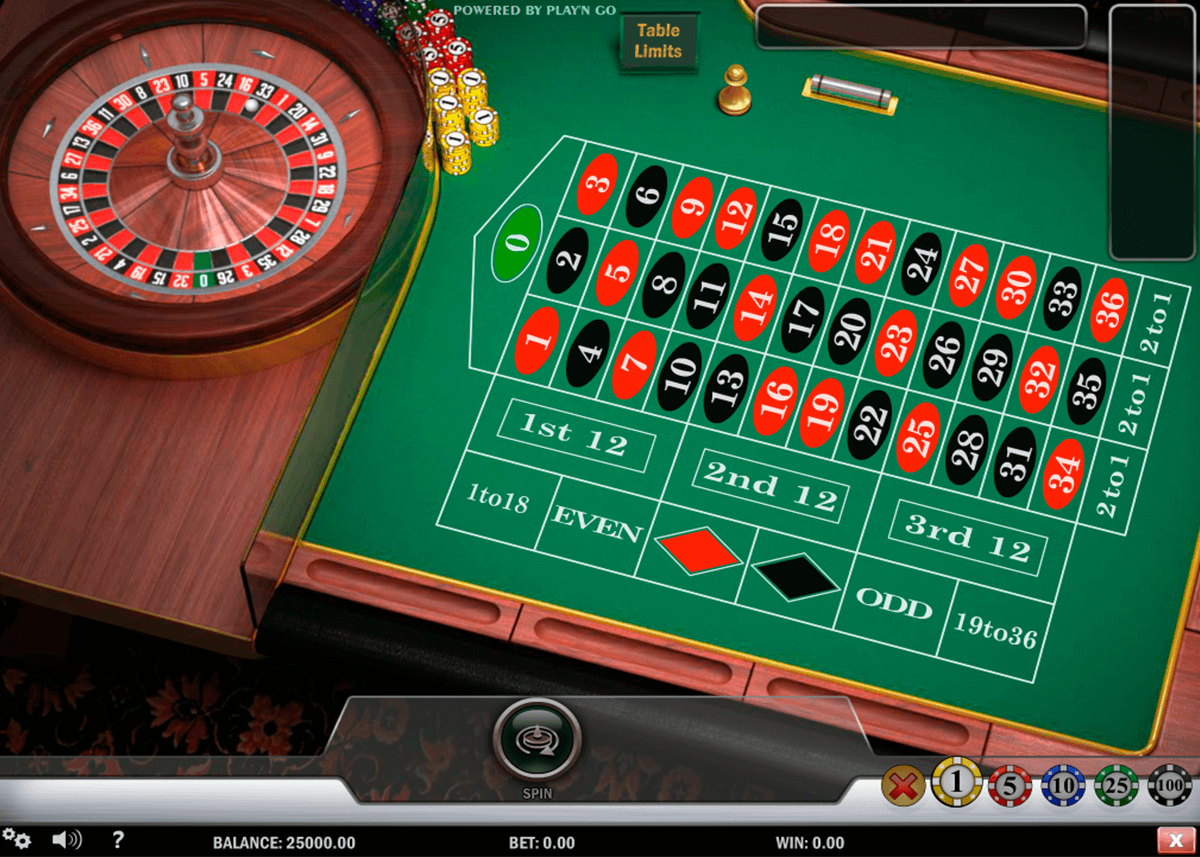 Casino tunier strategy -863001