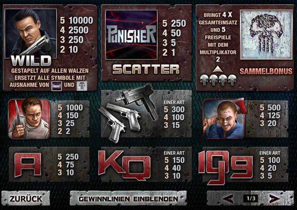 Slot Machine kostenlos -671972