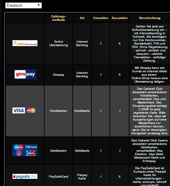 Casino Auszahlung Kreditkarten für -540801