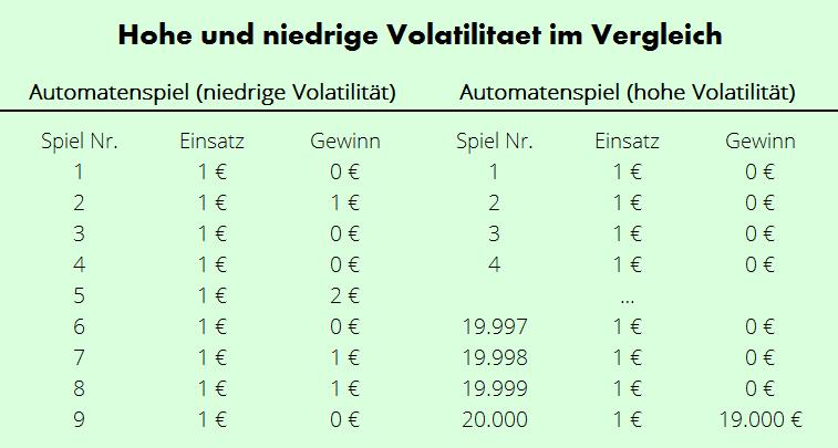 Staatliche Lotterie-Einnahme Spielweise -844878