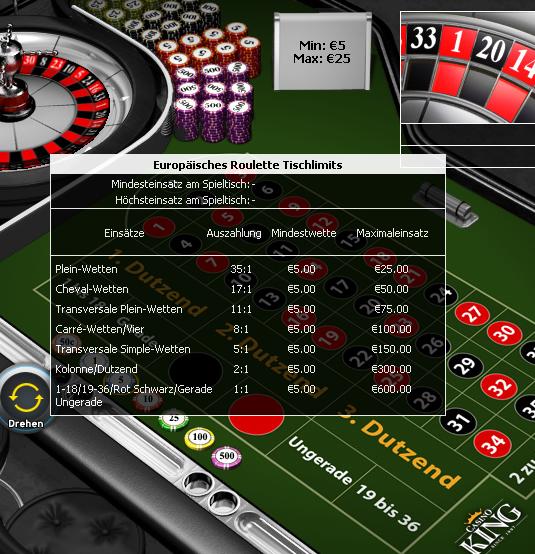 Roulette ohne Tischlimit LetsBet -871358