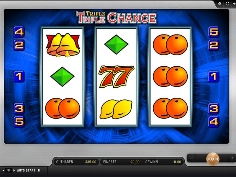 Double Triple Chance -688851