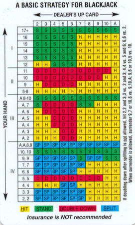 Black Jack Tabelle Decks -777105