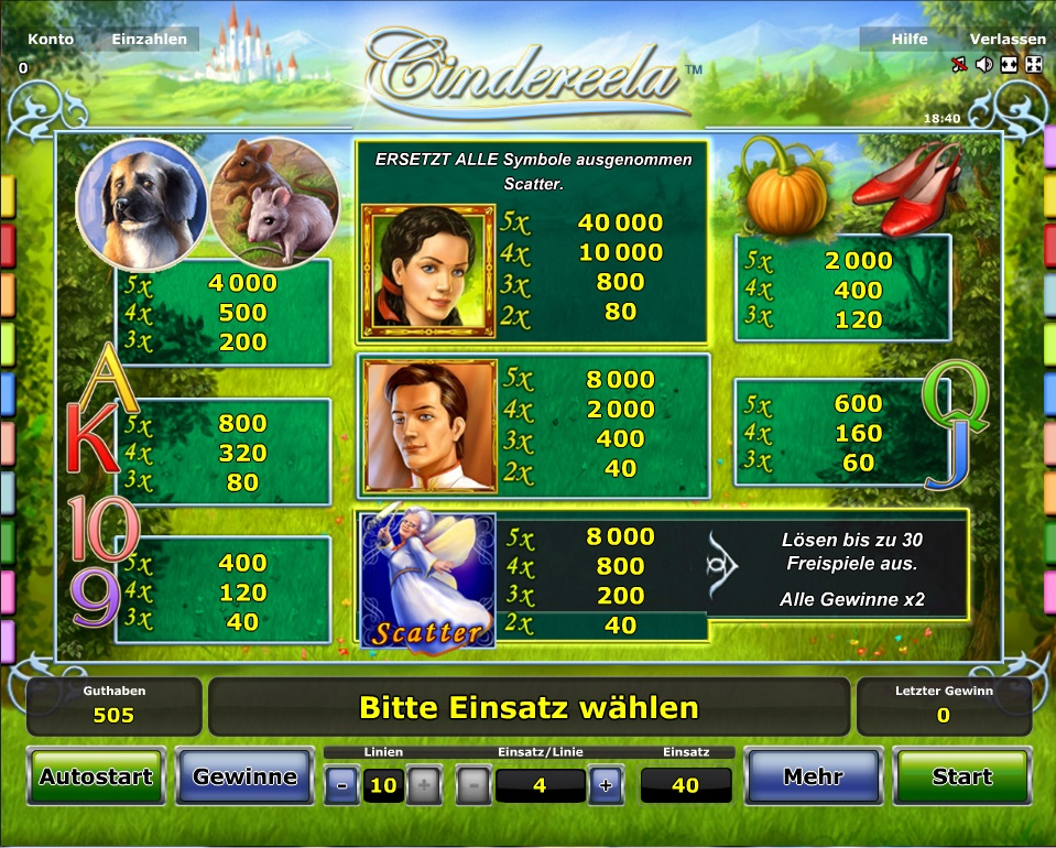 Roulette Kombinationen Game Twist Casino -432599