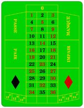 Roulette Reihenfolge Gefallener -520997