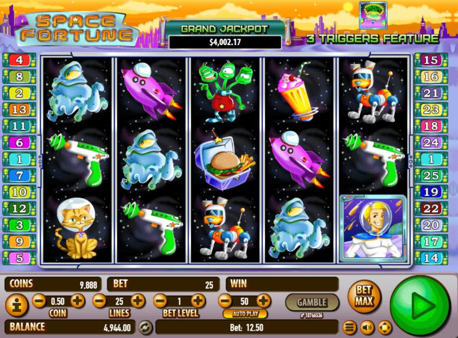 Gewinnchance Spielautomat Verdoppelung Chancen -363609