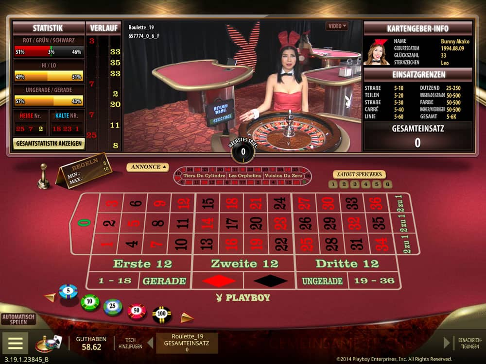 Roulette Tricks 2019 -353879