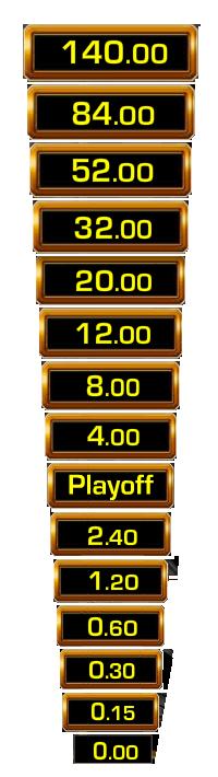Gewinnspiel Technik -576074