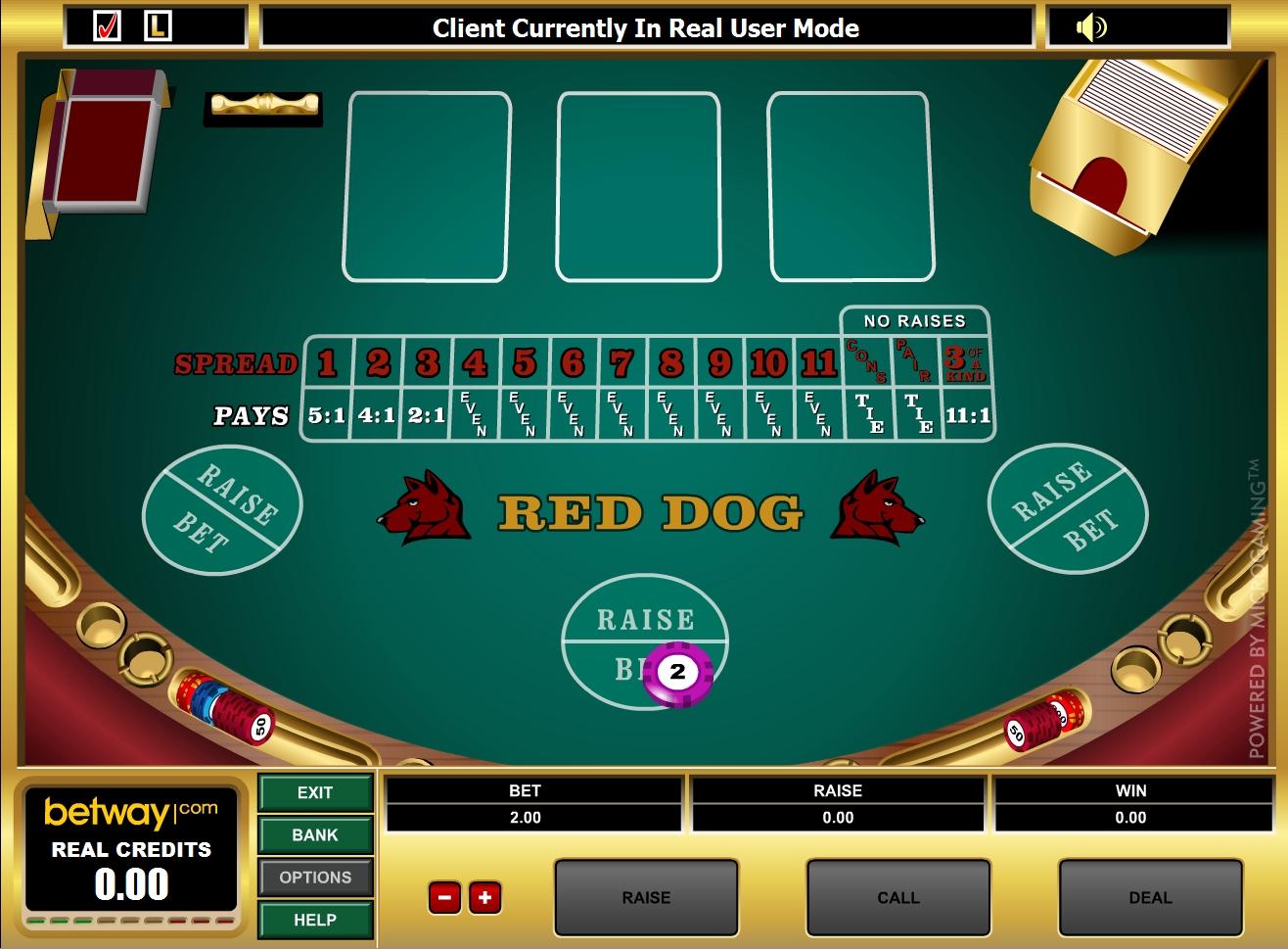 Online Casino Blocken