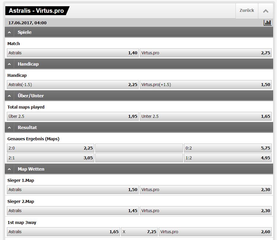 ESports Wetten EuroGrand Casino -847881
