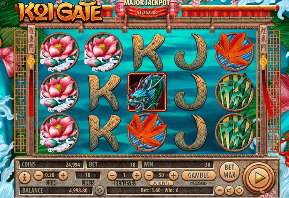 Gewinnchance Spielautomat Gate 777 -429307