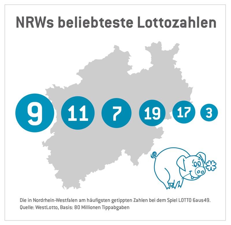 Millionen Lotto Bayern Casumo -264352