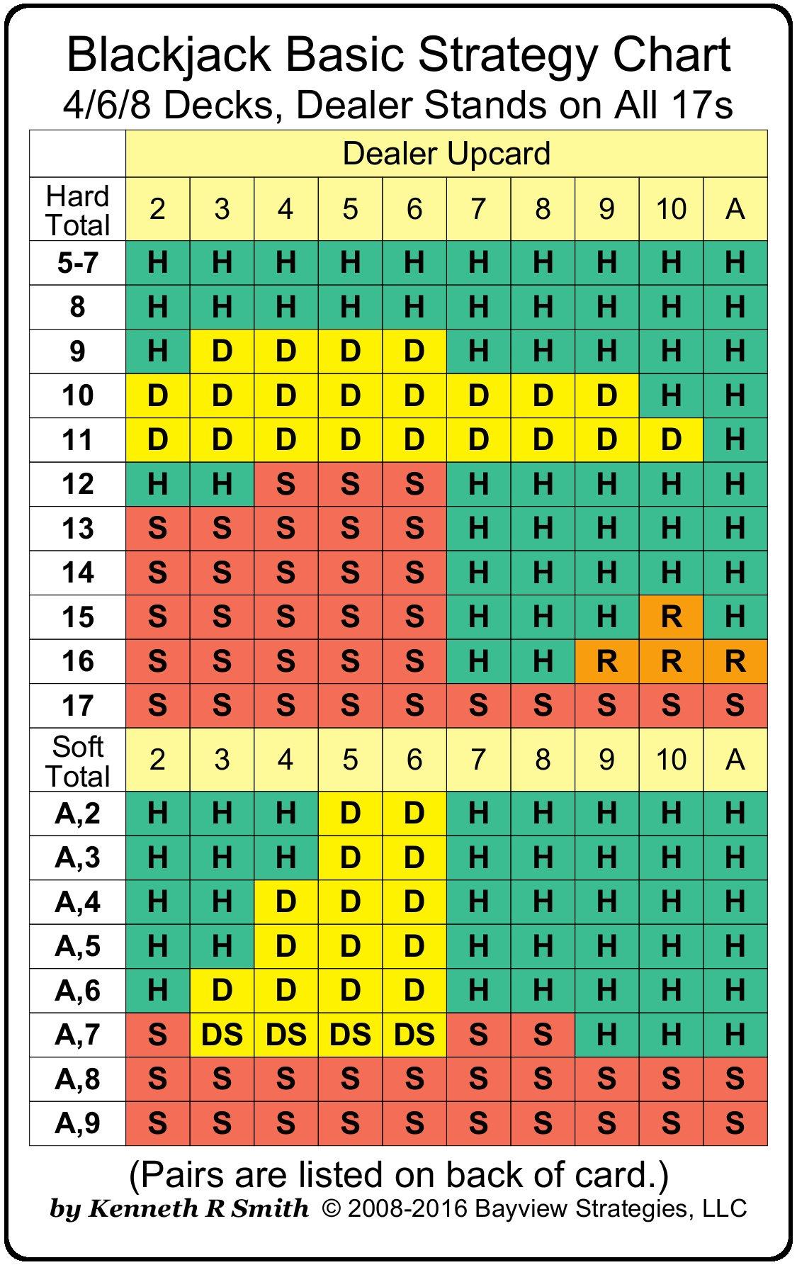 Black Jack Tabelle -415881