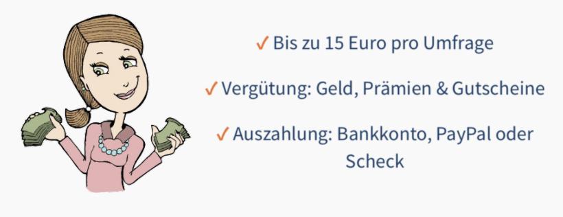Geld Verdienen -919962