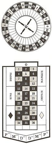 Poker Etikette Versailles Gold Slot -623296