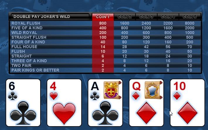 Strategien optimales Spiel Casiplay -937710