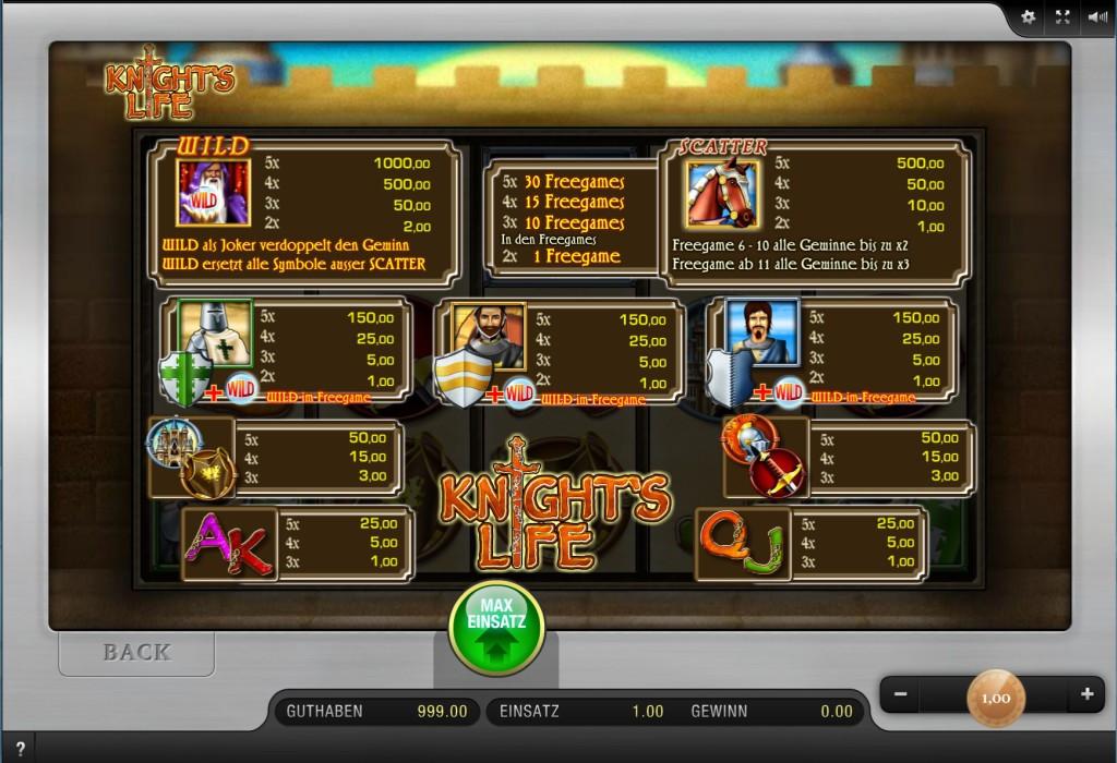 Casino Spiele Echtes geld -508540