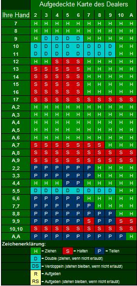Black Jack Tabelle Decks -774967