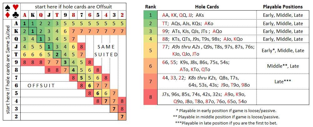 5 Stud Poker -812384
