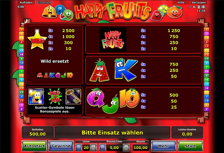 Noble Casino Roulette Trick