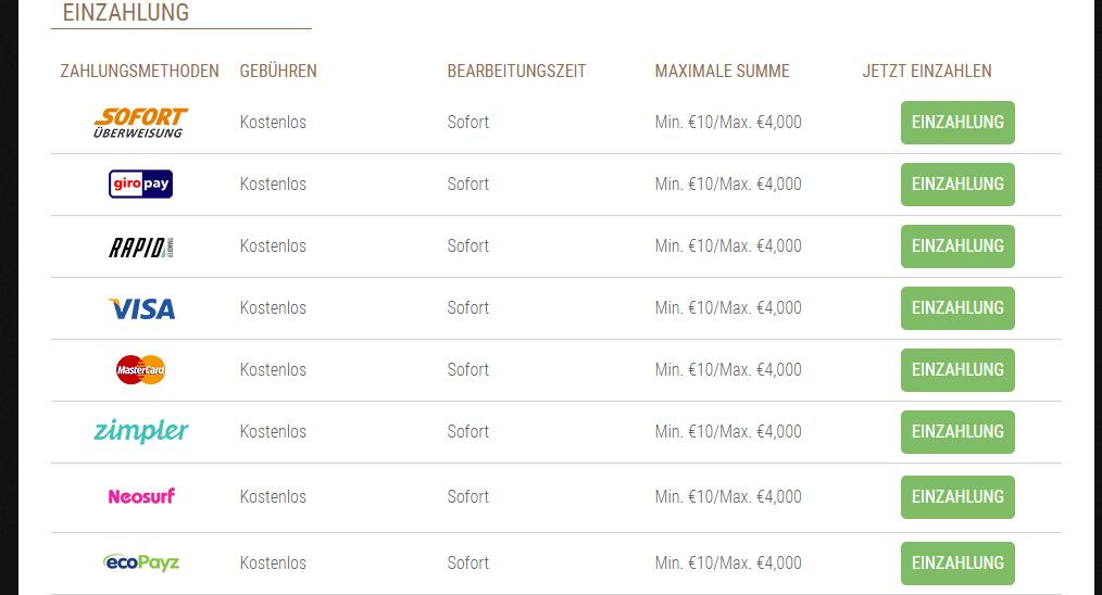 Online Casino Bonus -137692