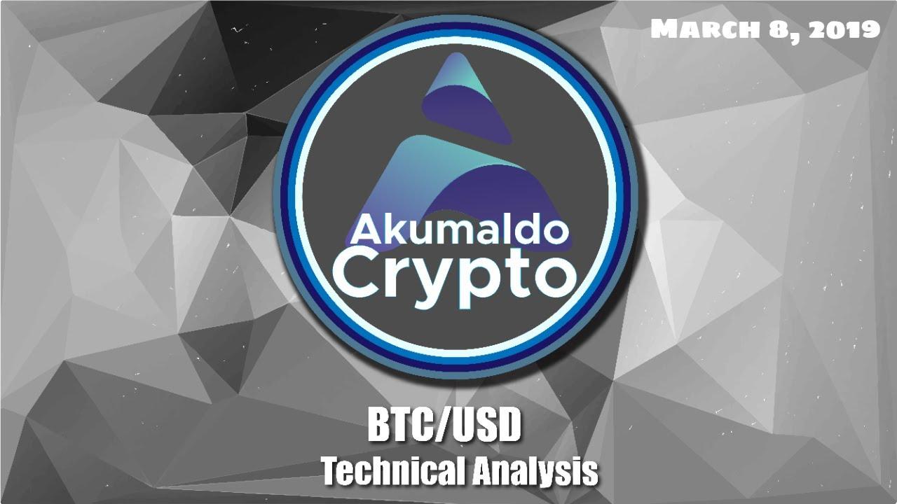Bitcoin kaufen -123330