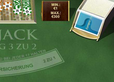 Geld Gewinnen 14Red Casino -147611