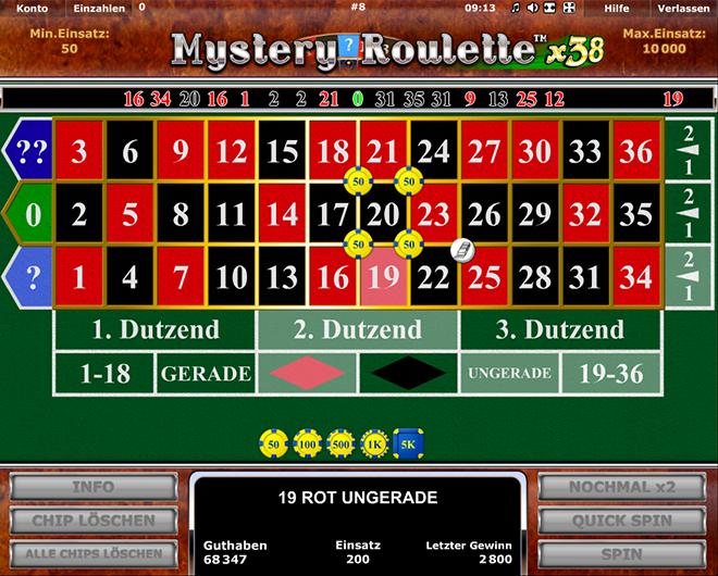 Roulette Zero Spiel Strategie Auszahlung -124013