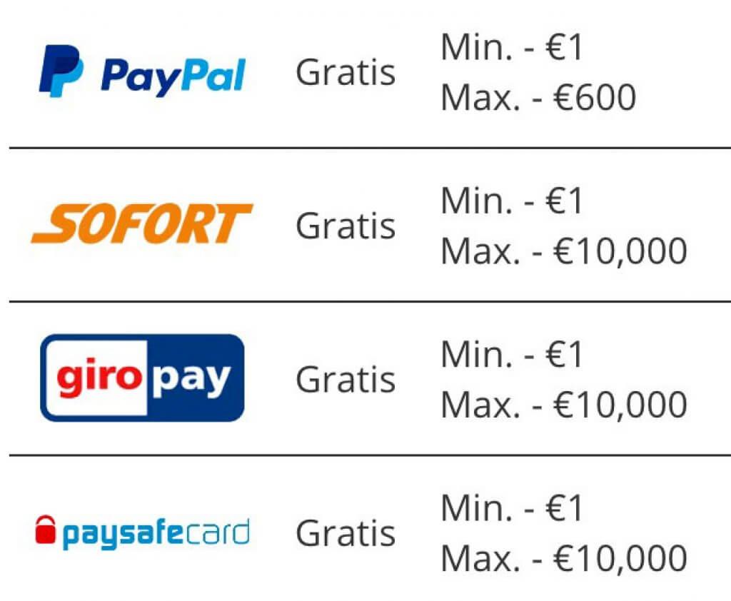 Online Casino Bonus -208605