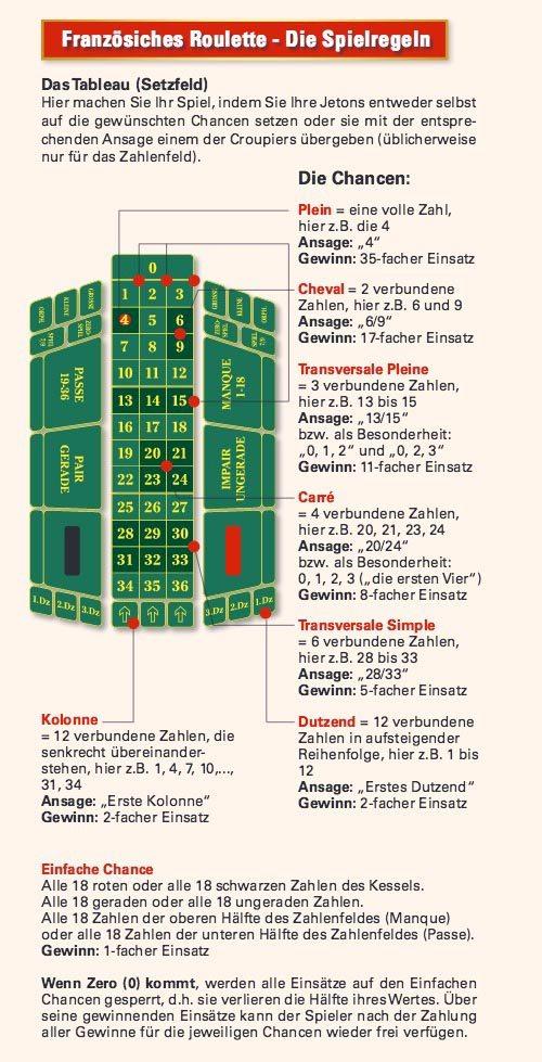 Black Jack Tabelle Lernen Sicherer -51535