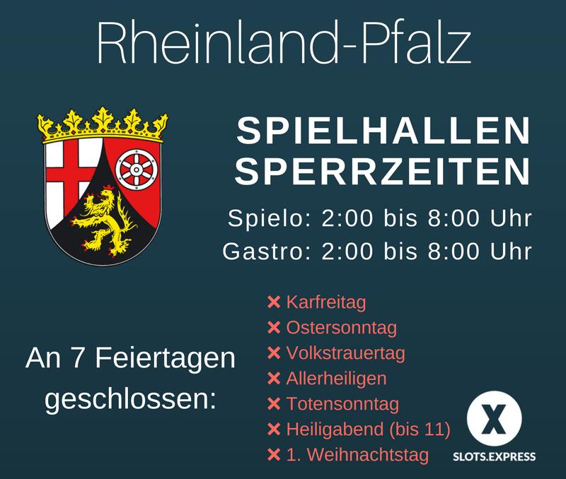 Wann Dürfen Spielhallen Wieder öffnen In Niedersachsen