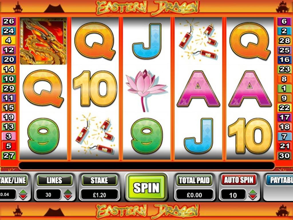 Casino Gewinnchancen