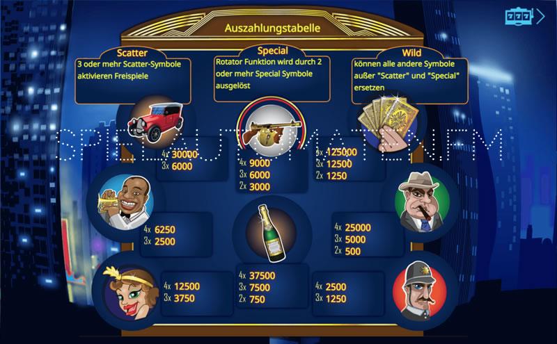 Online Casino Test -407604