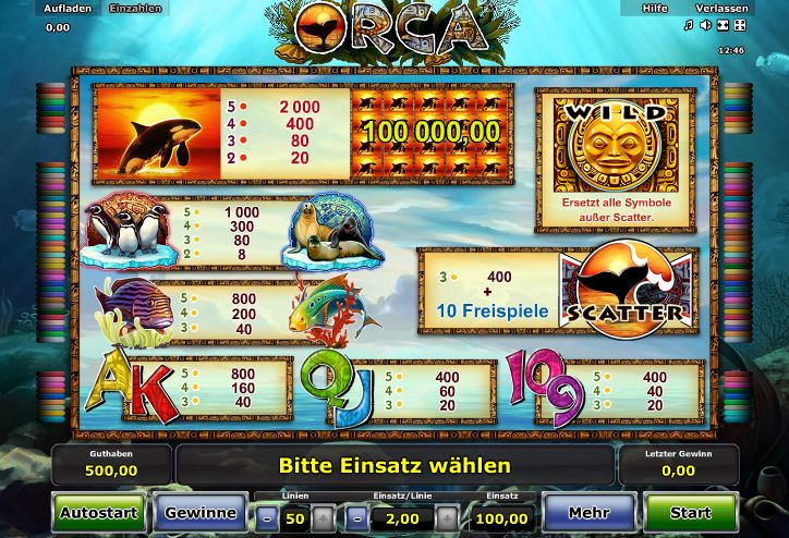 Spielautomaten Tricks 2019 River Belle -77734