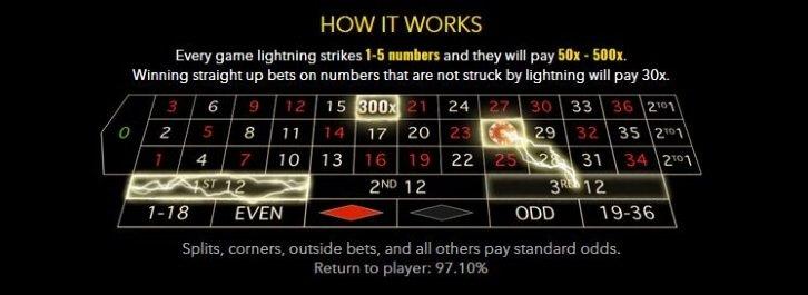 Lightning Roulette online LuckyLord -470822