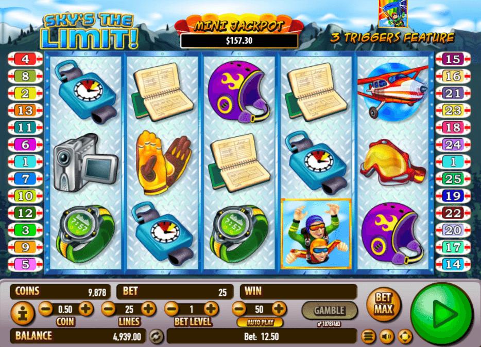 Gewinnchance Spielautomat -25609