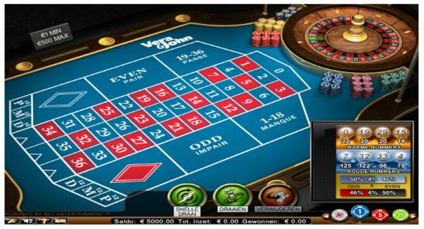 Online Casino Gewinne -823874