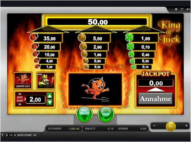 Gewinnchance Online Casino