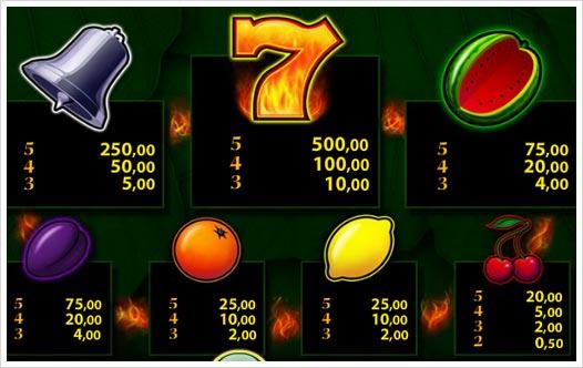 Casino Auszahlung -672914