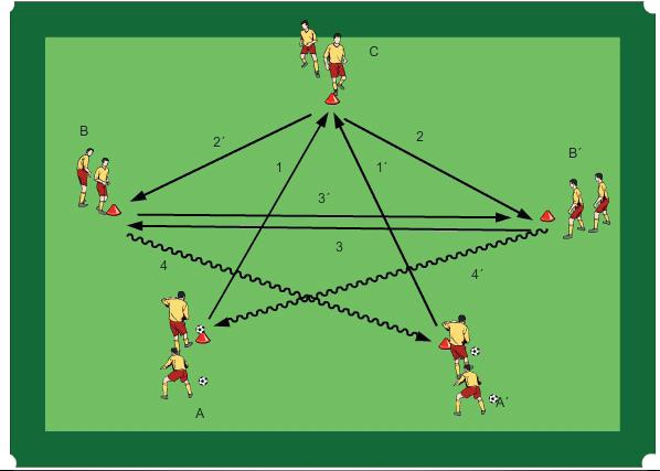Fußball Spielsysteme Top -452225