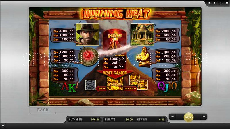 Risiko Casino Online Spielen Kostenlos
