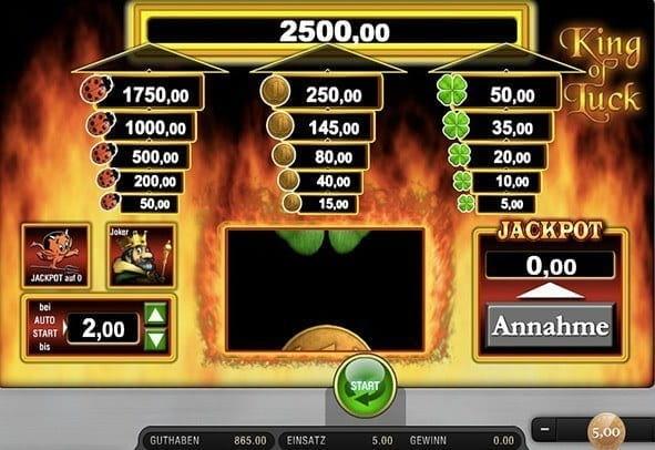 Online Casino Gewinnchance