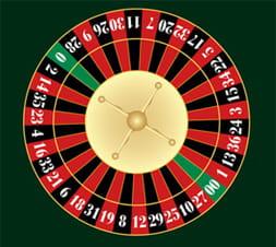 Amerikanisches Roulette Strategie -969626