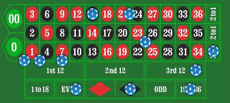 casino bonus ohne einzahlung 2020 österreich