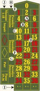Roulette Serien Erklärung -343273
